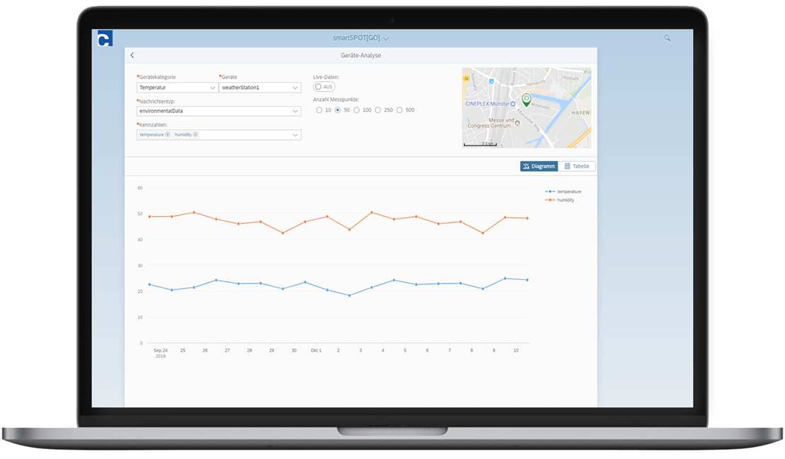 smartSPOT[GO] Dashboard auf Notebook